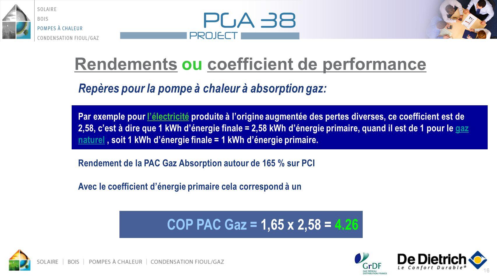 16 Repères pour la pompe à chaleur à absorption gaz: Par exemple pour lélectricité produite à lorigine augmentée des pertes diverses, ce coefficient e