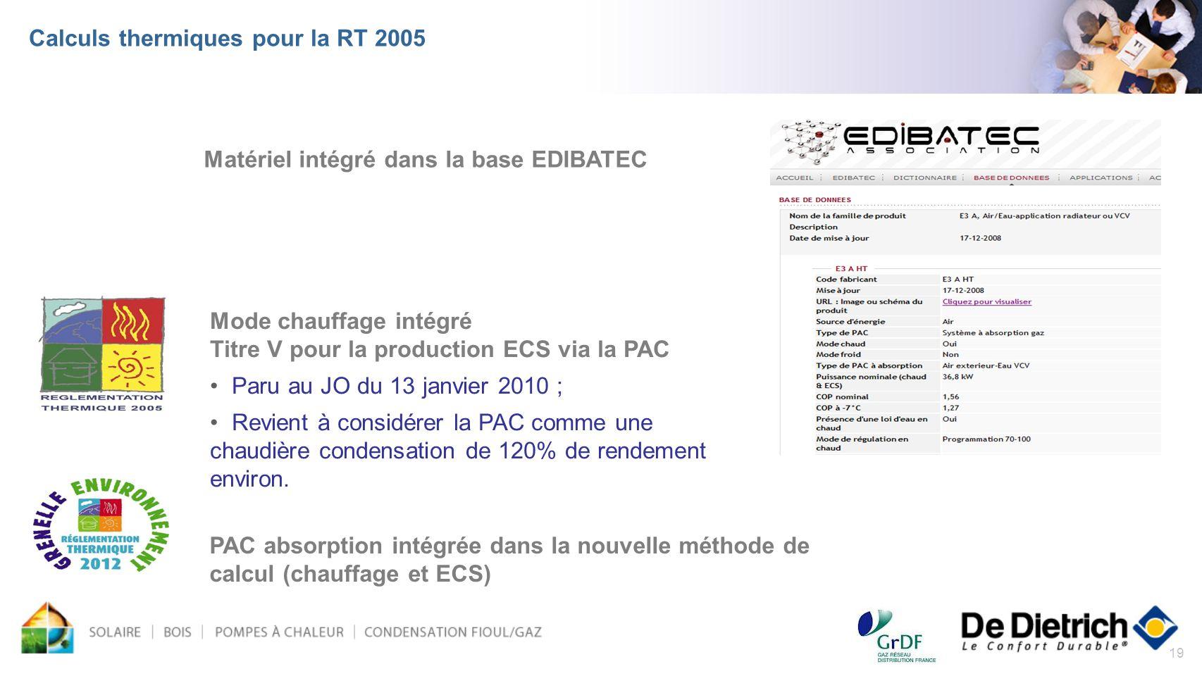 19 Calculs thermiques pour la RT 2005 Matériel intégré dans la base EDIBATEC Mode chauffage intégré Titre V pour la production ECS via la PAC Paru au