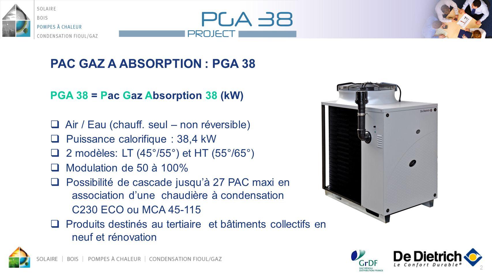 2 PAC GAZ A ABSORPTION : PGA 38 PGA 38 = Pac Gaz Absorption 38 (kW) Air / Eau (chauff. seul – non réversible) Puissance calorifique : 38,4 kW 2 modèle