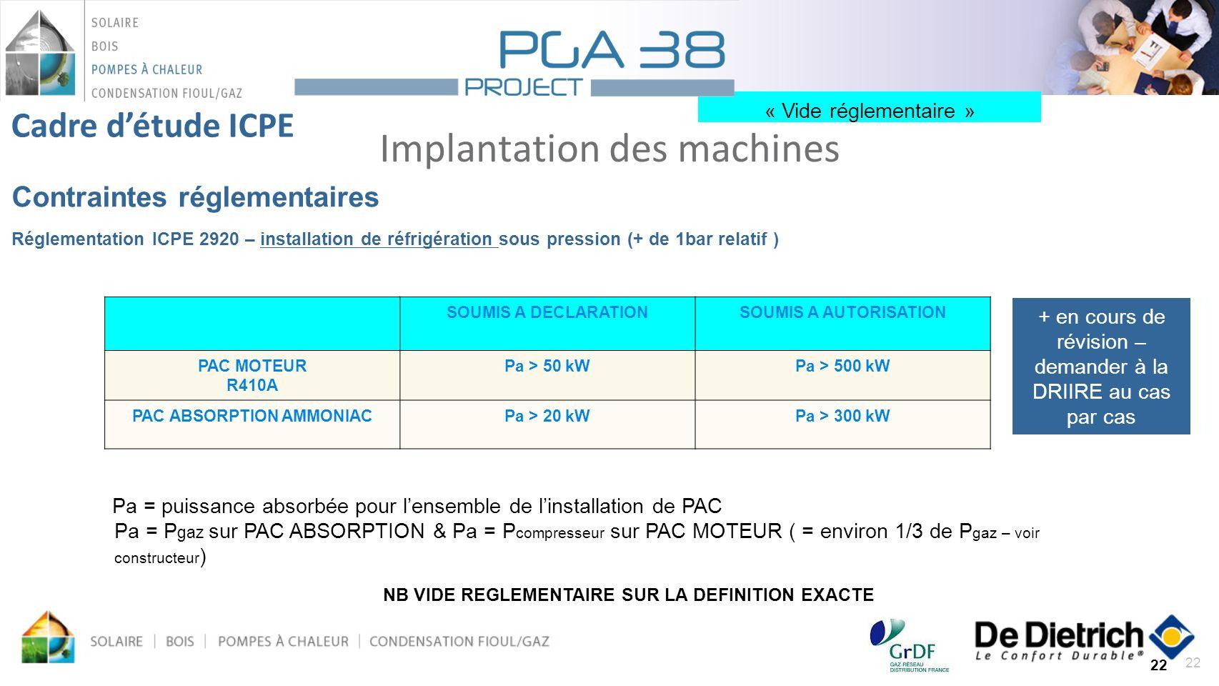 22 Implantation des machines 22 Cadre détude ICPE Contraintes réglementaires Réglementation ICPE 2920 – installation de réfrigération sous pression (+