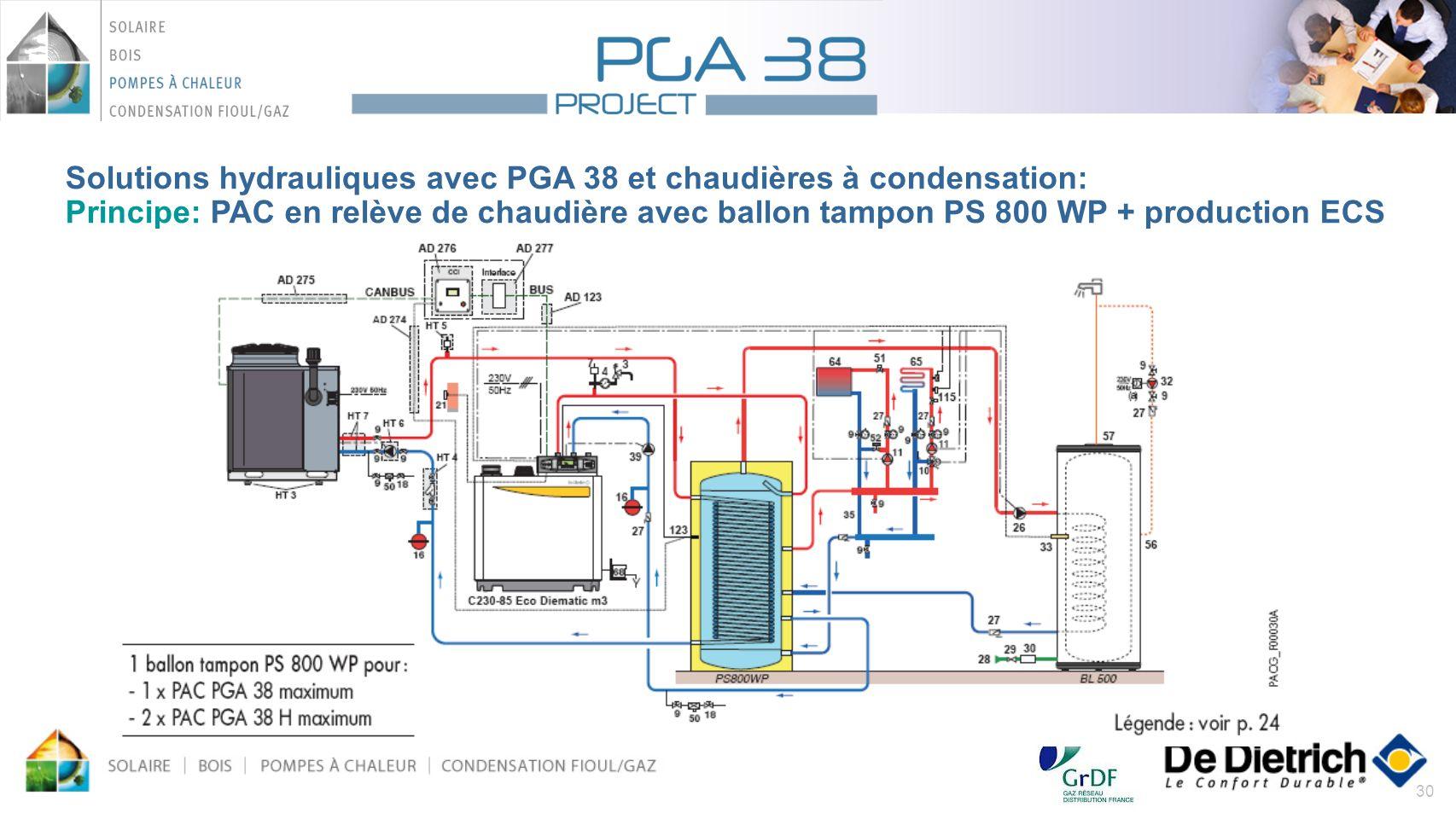 30 Solutions hydrauliques avec PGA 38 et chaudières à condensation: Principe: PAC en relève de chaudière avec ballon tampon PS 800 WP + production ECS