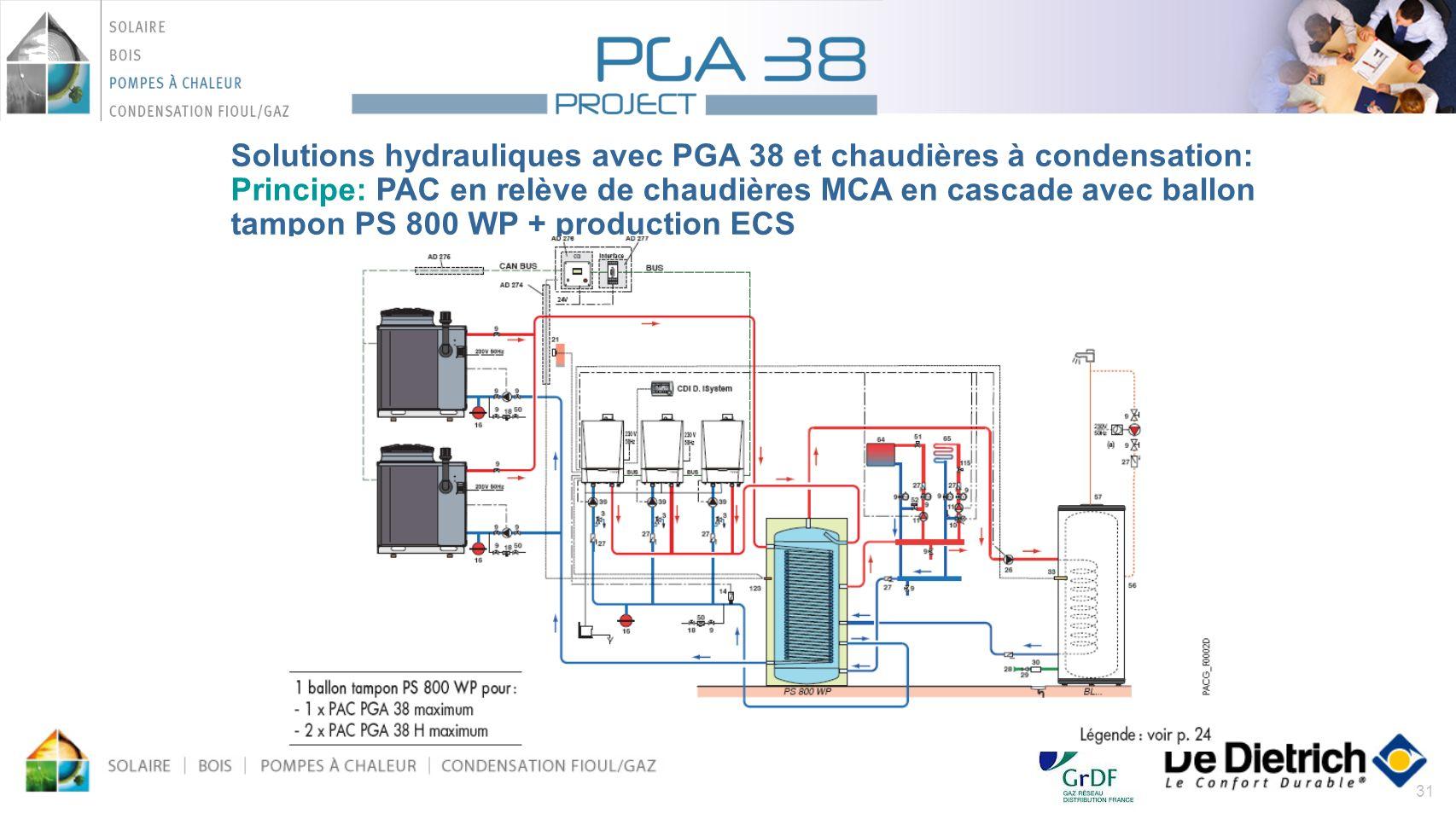 31 Solutions hydrauliques avec PGA 38 et chaudières à condensation: Principe: PAC en relève de chaudières MCA en cascade avec ballon tampon PS 800 WP
