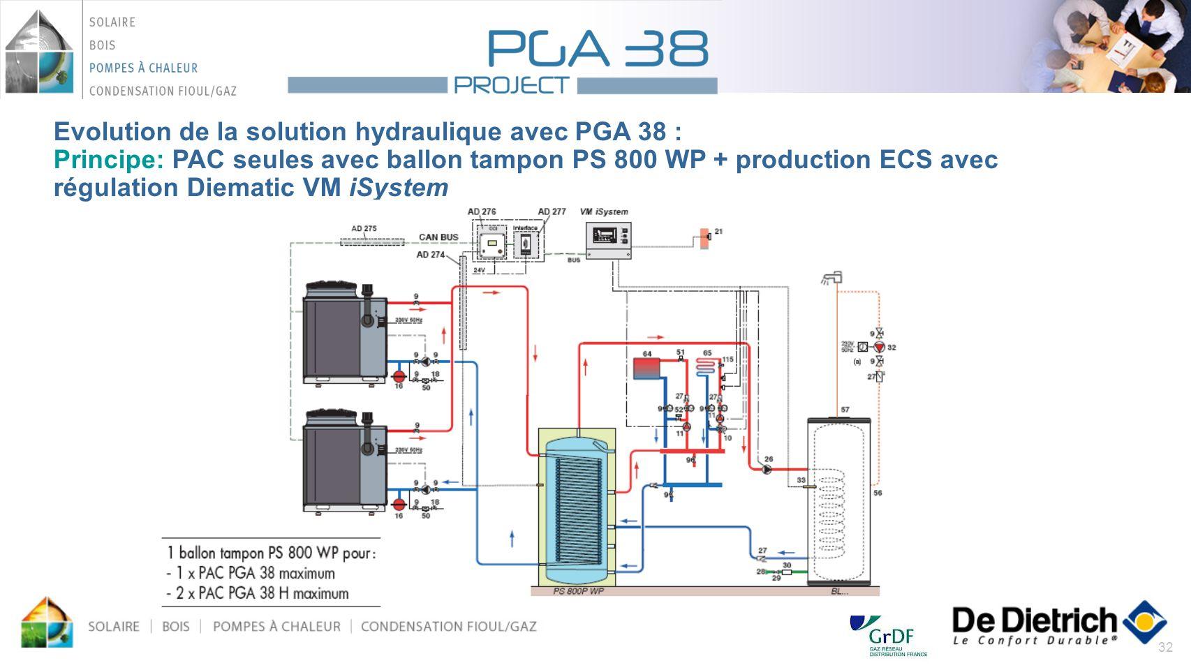32 Evolution de la solution hydraulique avec PGA 38 : Principe: PAC seules avec ballon tampon PS 800 WP + production ECS avec régulation Diematic VM i