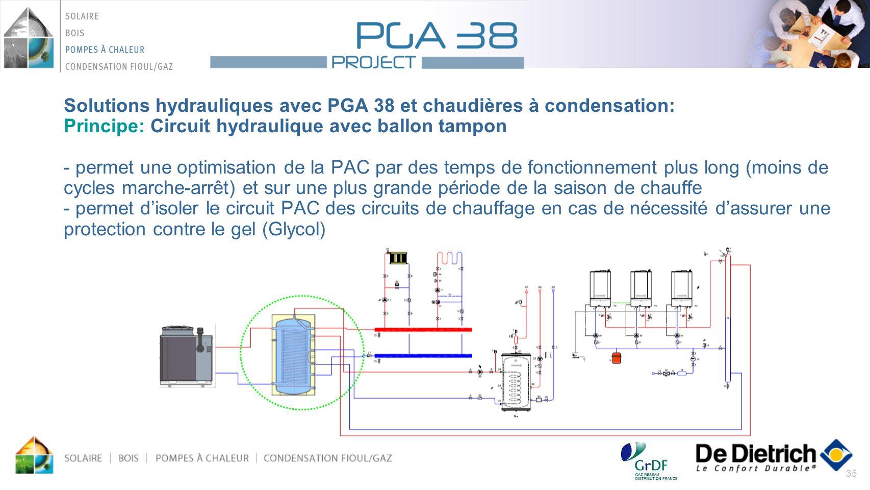 35 Solutions hydrauliques avec PGA 38 et chaudières à condensation: Principe: Circuit hydraulique avec ballon tampon - permet une optimisation de la P
