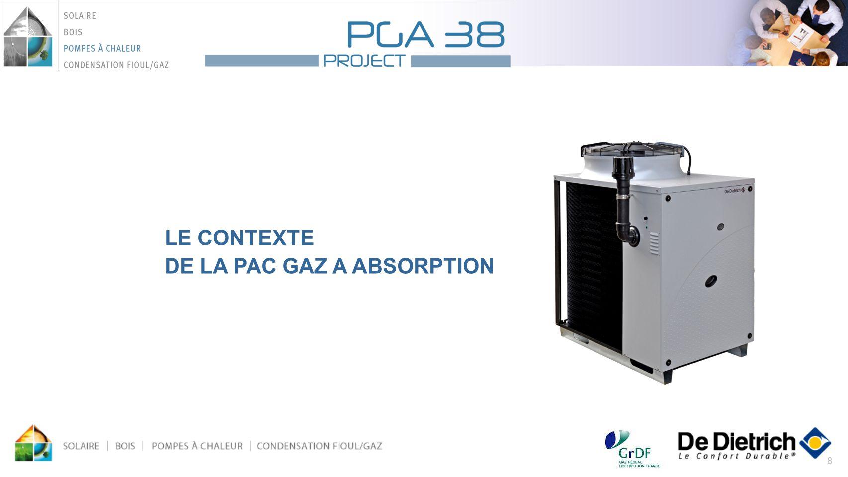 8 LE CONTEXTE DE LA PAC GAZ A ABSORPTION