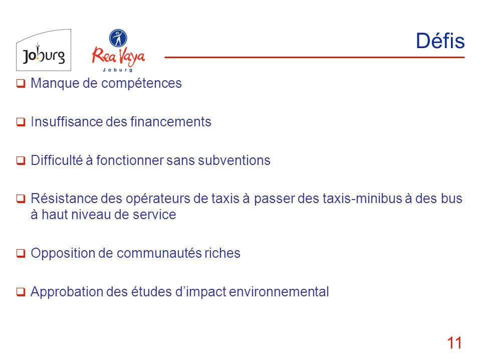 11 Défis Manque de compétences Insuffisance des financements Difficulté à fonctionner sans subventions Résistance des opérateurs de taxis à passer des