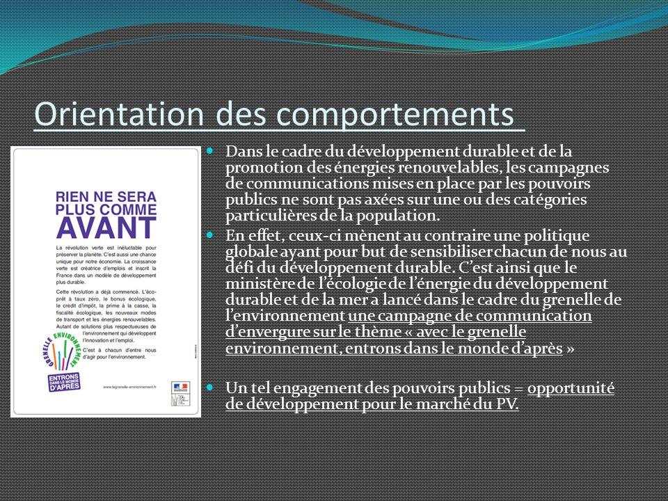 Orientation des comportements Dans le cadre du développement durable et de la promotion des énergies renouvelables, les campagnes de communications mi
