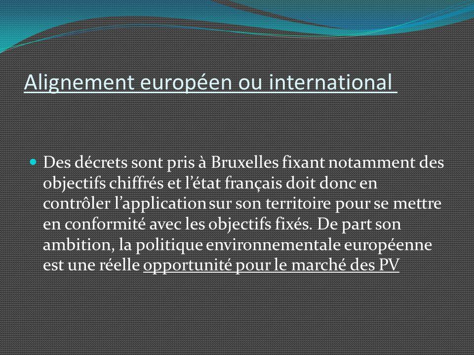 Alignement européen ou international Des décrets sont pris à Bruxelles fixant notamment des objectifs chiffrés et létat français doit donc en contrôle