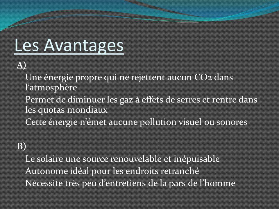 Les Avantages A) Une énergie propre qui ne rejettent aucun CO2 dans latmosphère Permet de diminuer les gaz à effets de serres et rentre dans les quota