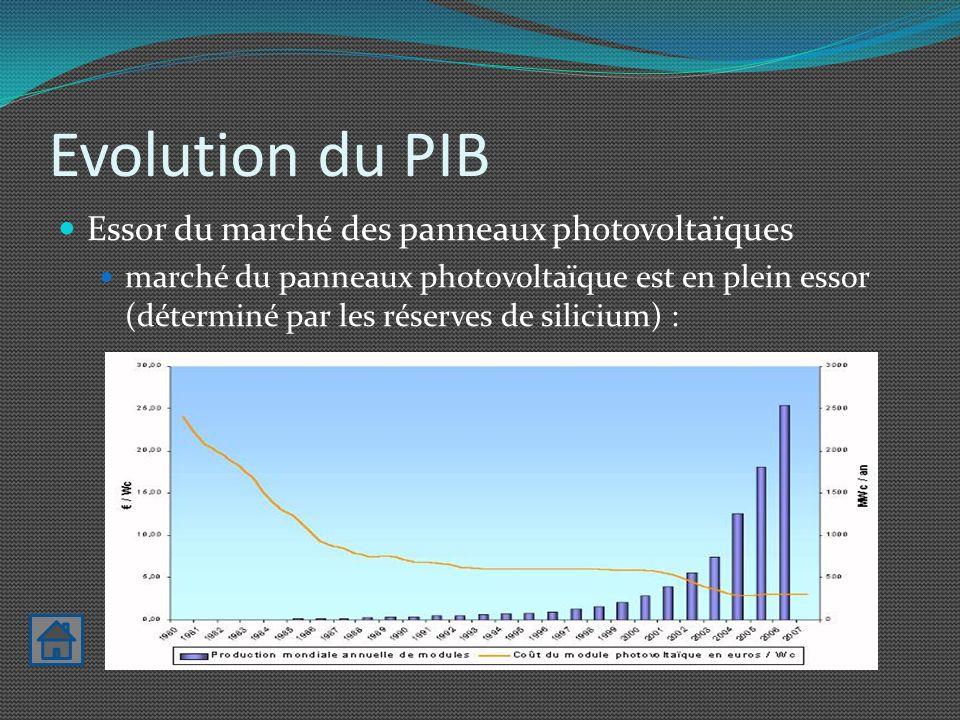 Des soutiens… Le Ministère de lÉcologie souhaite une banalisation des technologies dans le domaine du photovoltaïque.
