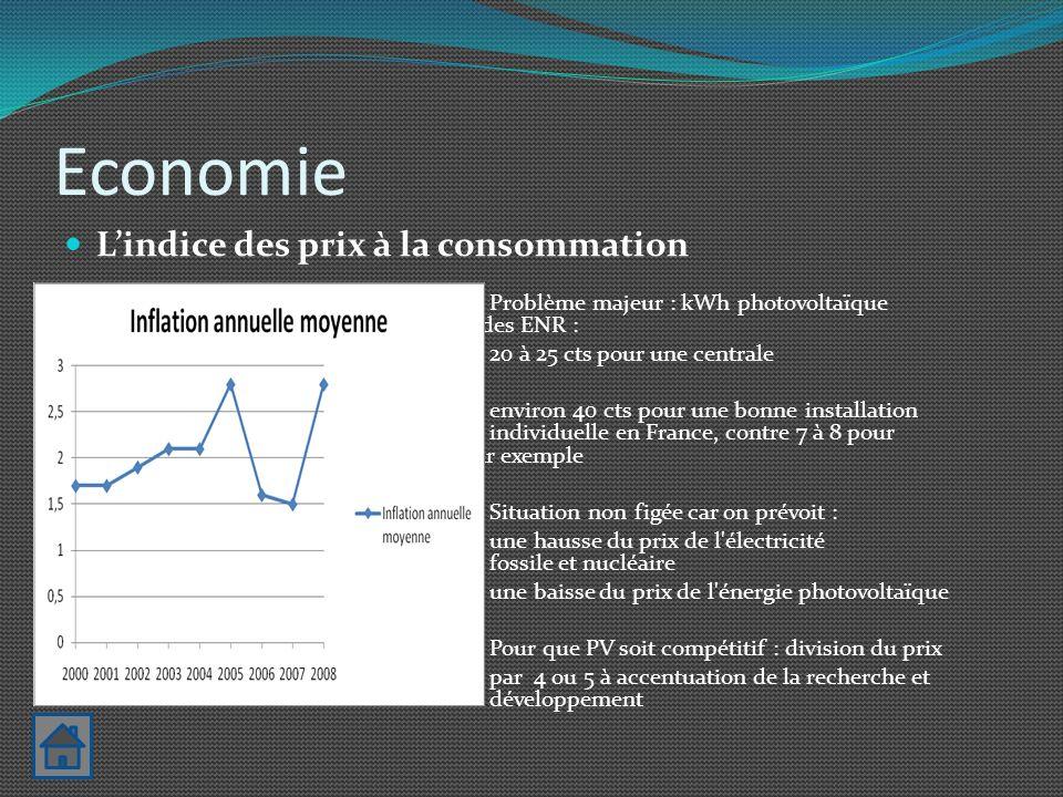 Economie Production et consommation dENR De plus en plus : production et de la consommation dENR : niveau mondial, en 2008, la production dénergies renouvelables à 19 millions de tonnes équivalent pétrole (Tep).