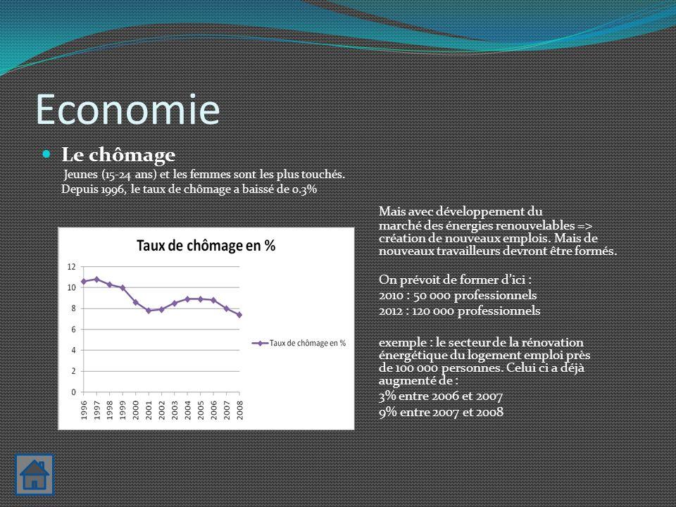 Economie Le revenu disponible des ménages Augmentation continue du revenu disponible des ménages sur la période 2002- 2006.