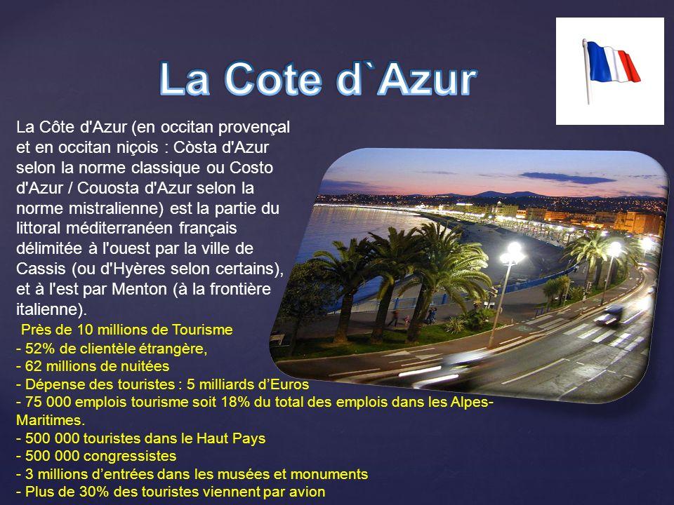 La Côte d'Azur (en occitan provençal et en occitan niçois : Còsta d'Azur selon la norme classique ou Costo d'Azur / Couosta d'Azur selon la norme mist