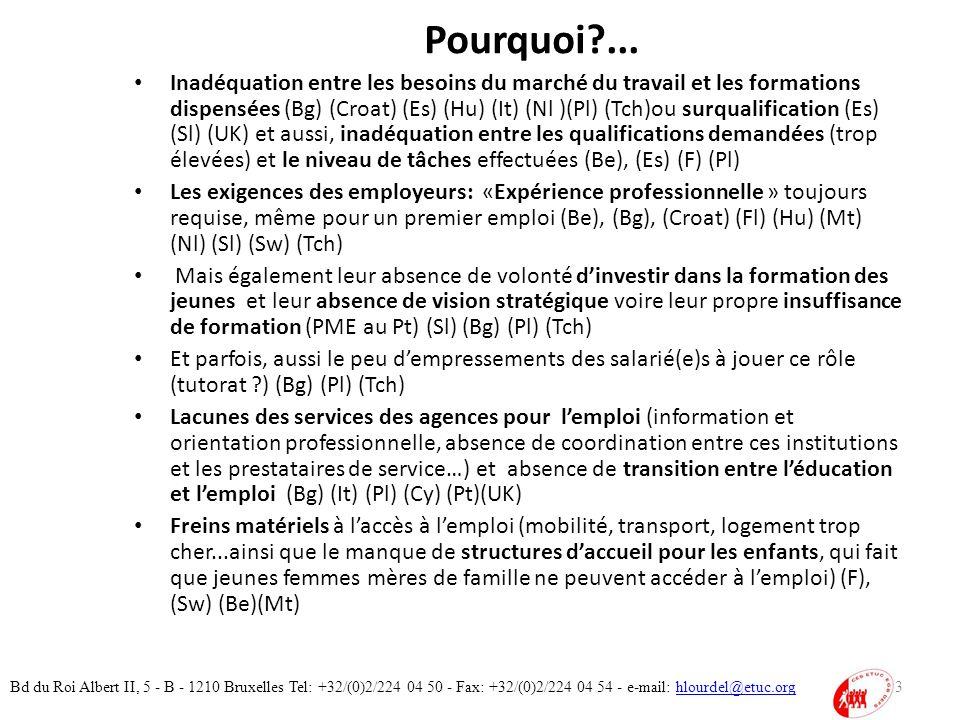 Pourquoi?... Inadéquation entre les besoins du marché du travail et les formations dispensées (Bg) (Croat) (Es) (Hu) (It) (Nl )(Pl) (Tch)ou surqualifi