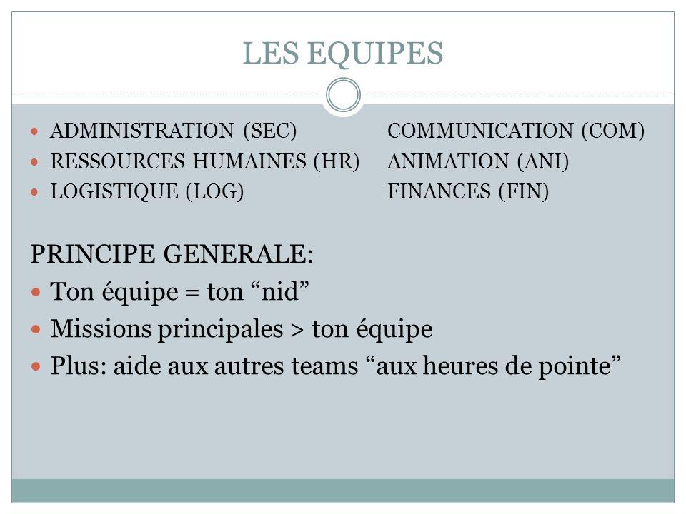 LES EQUIPES ADMINISTRATION (SEC) COMMUNICATION (COM) RESSOURCES HUMAINES (HR) ANIMATION (ANI) LOGISTIQUE (LOG) FINANCES (FIN) PRINCIPE GENERALE: Ton é