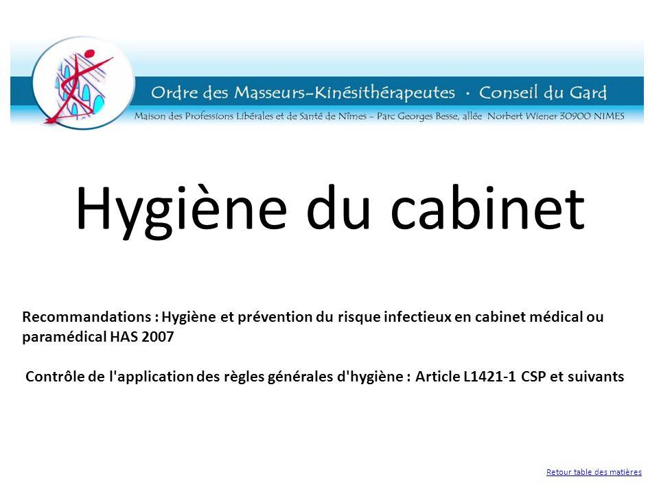 Hygiène du cabinet Recommandations : Hygiène et prévention du risque infectieux en cabinet médical ou paramédical HAS 2007 Contrôle de l'application d