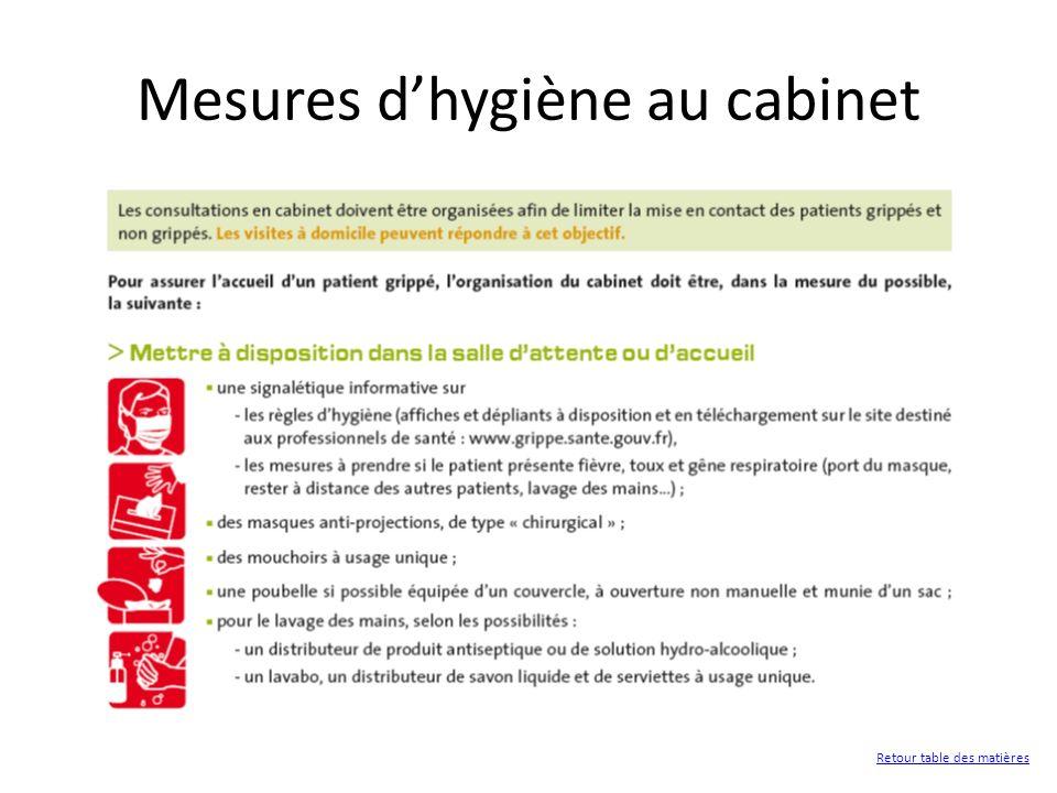 Mesures dhygiène au cabinet Retour table des matières