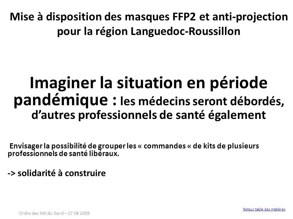 Mise à disposition des masques FFP2 et anti-projection pour la région Languedoc-Roussillon Imaginer la situation en période pandémique : les médecins