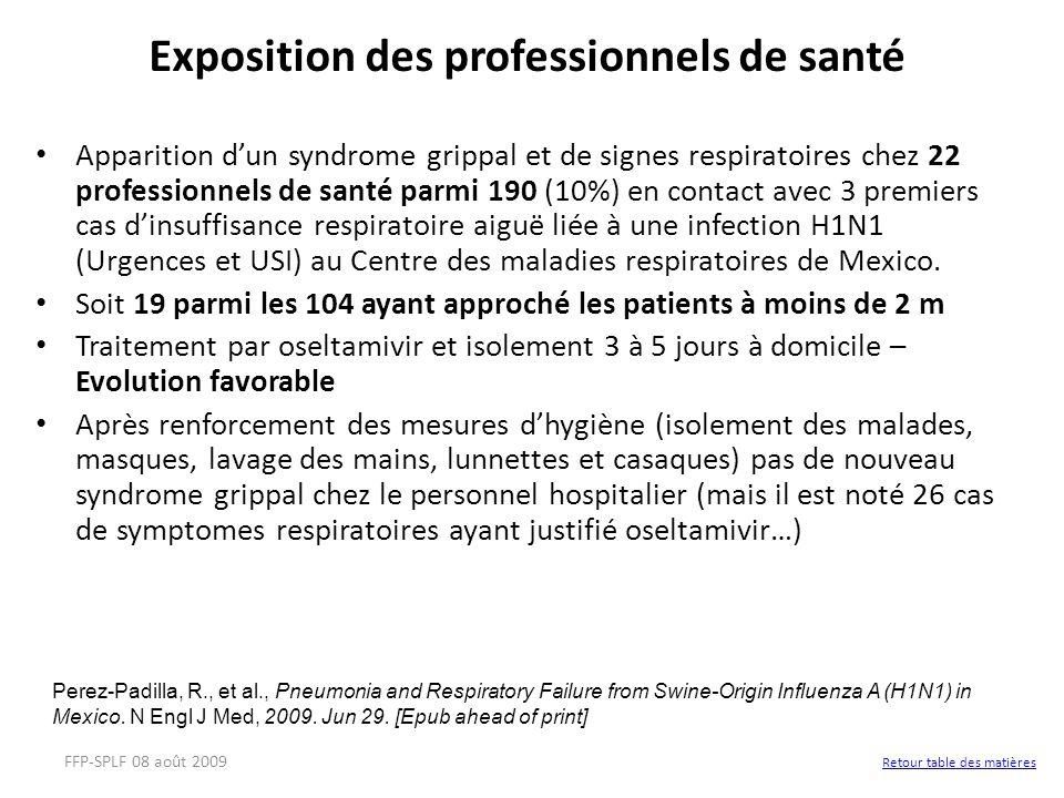 Exposition des professionnels de santé Apparition dun syndrome grippal et de signes respiratoires chez 22 professionnels de santé parmi 190 (10%) en c