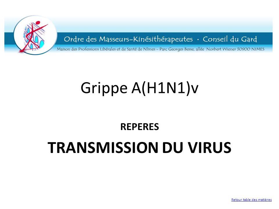 Grippe A(H1N1)v REPERES TRANSMISSION DU VIRUS Retour table des matières