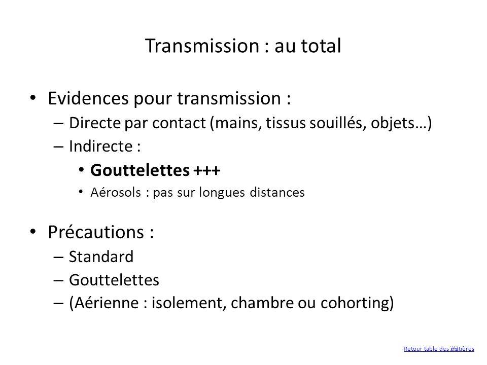 29 Transmission : au total Evidences pour transmission : – Directe par contact (mains, tissus souillés, objets…) – Indirecte : Gouttelettes +++ Aéroso