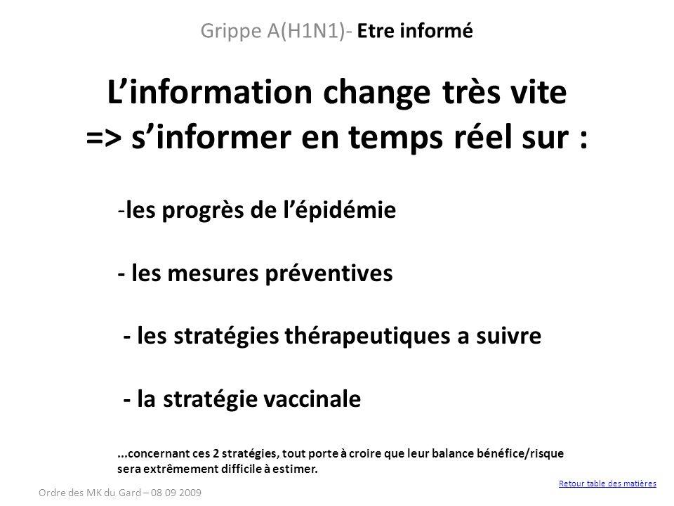 Linformation change très vite => sinformer en temps réel sur : Grippe A(H1N1)- Etre informé Ordre des MK du Gard – 08 09 2009 -les progrès de lépidémi