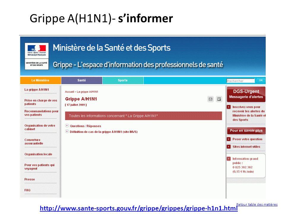 http://www.sante-sports.gouv.fr/grippe/grippes/grippe-h1n1.html Grippe A(H1N1)- sinformer Retour table des matières