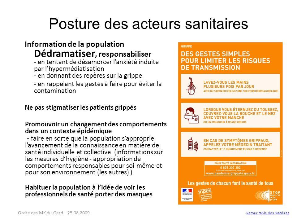 Posture des acteurs sanitaires Information de la population Dédramatiser, responsabiliser - en tentant de désamorcer lanxiété induite par lhypermédiat
