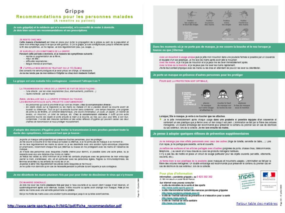 30 Transmission par contact du virus grippal (1982) Survie (28°C, 35-49% dhumidité) Surface acier, plastique24 - 48 h Vêtement, papier, tissus 8 - 12 h Mains5 mn Transfert possible de virus viables vers les mains à partir de : surface non poreuse : 24 h tissus : 15 mn Bean B J Infect Dis 1982;146:47-51 Retour table des matières