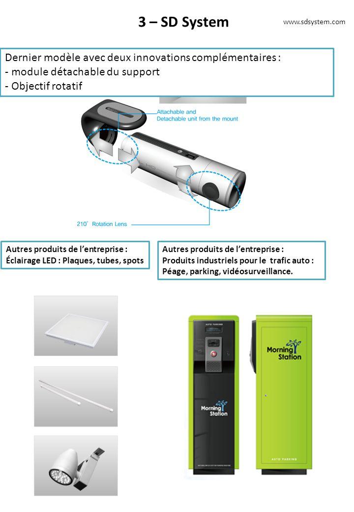 3 – SD System Dernier modèle avec deux innovations complémentaires : - module détachable du support - Objectif rotatif www.sdsystem.com Autres produit