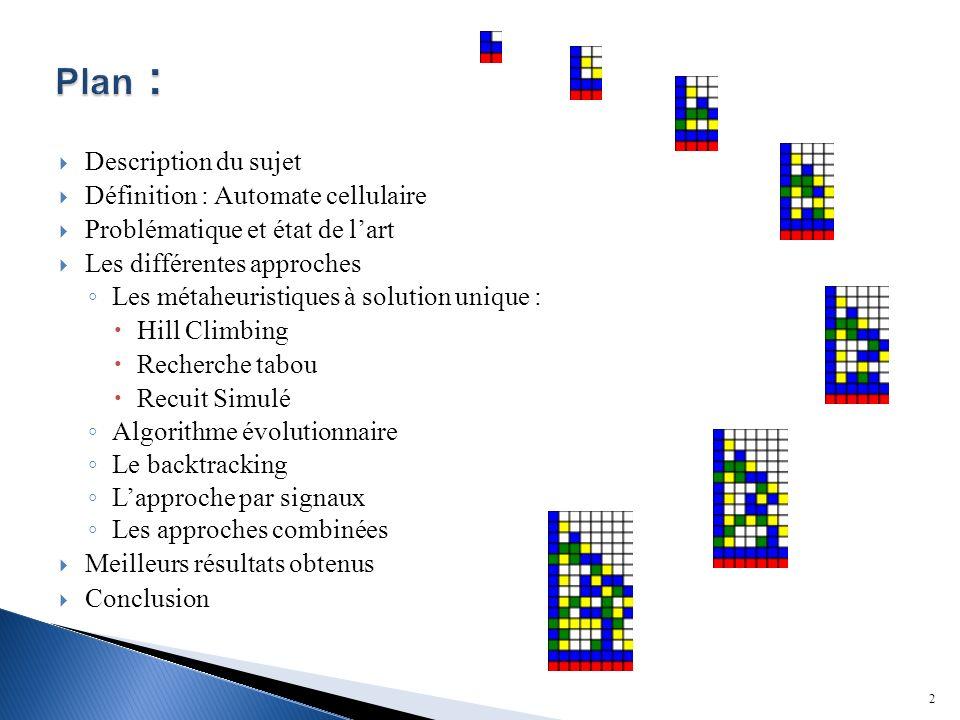 Description du sujet Définition : Automate cellulaire Problématique et état de lart Les différentes approches Les métaheuristiques à solution unique :