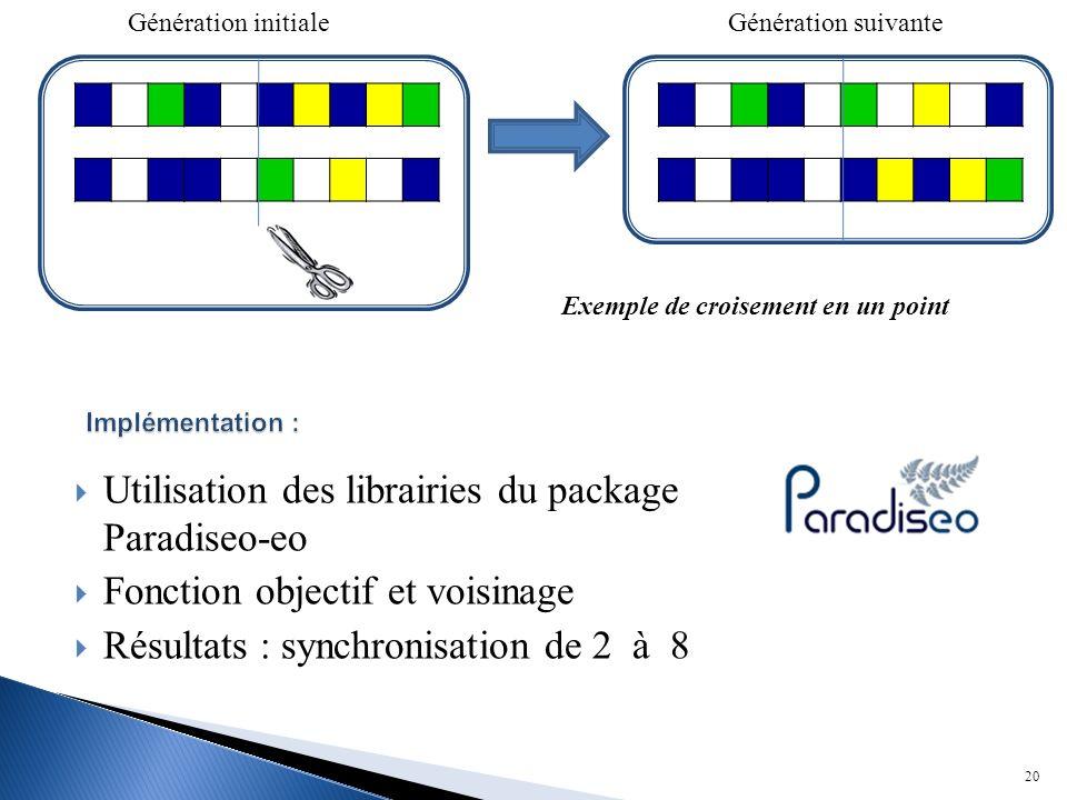 Utilisation des librairies du package Paradiseo-eo Fonction objectif et voisinage Résultats : synchronisation de 2 à 8 20 Exemple de croisement en un point Génération initialeGénération suivante