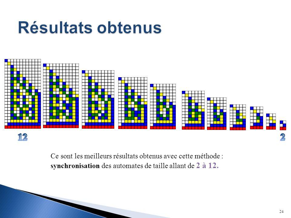 24 Ce sont les meilleurs résultats obtenus avec cette méthode : synchronisation des automates de taille allant de 2 à 12.