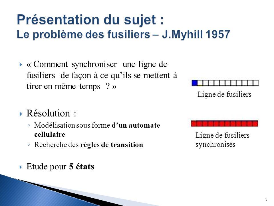 « Comment synchroniser une ligne de fusiliers de façon à ce quils se mettent à tirer en même temps ? » Résolution : Modélisation sous forme dun automa