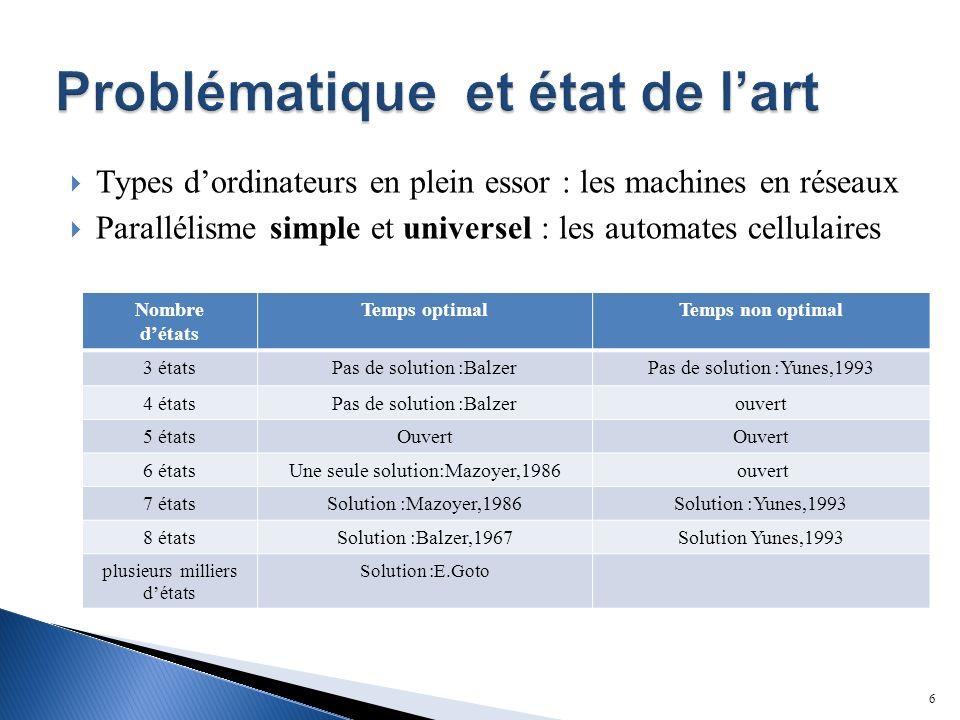 Types dordinateurs en plein essor : les machines en réseaux Parallélisme simple et universel : les automates cellulaires Nombre détats Temps optimalTe
