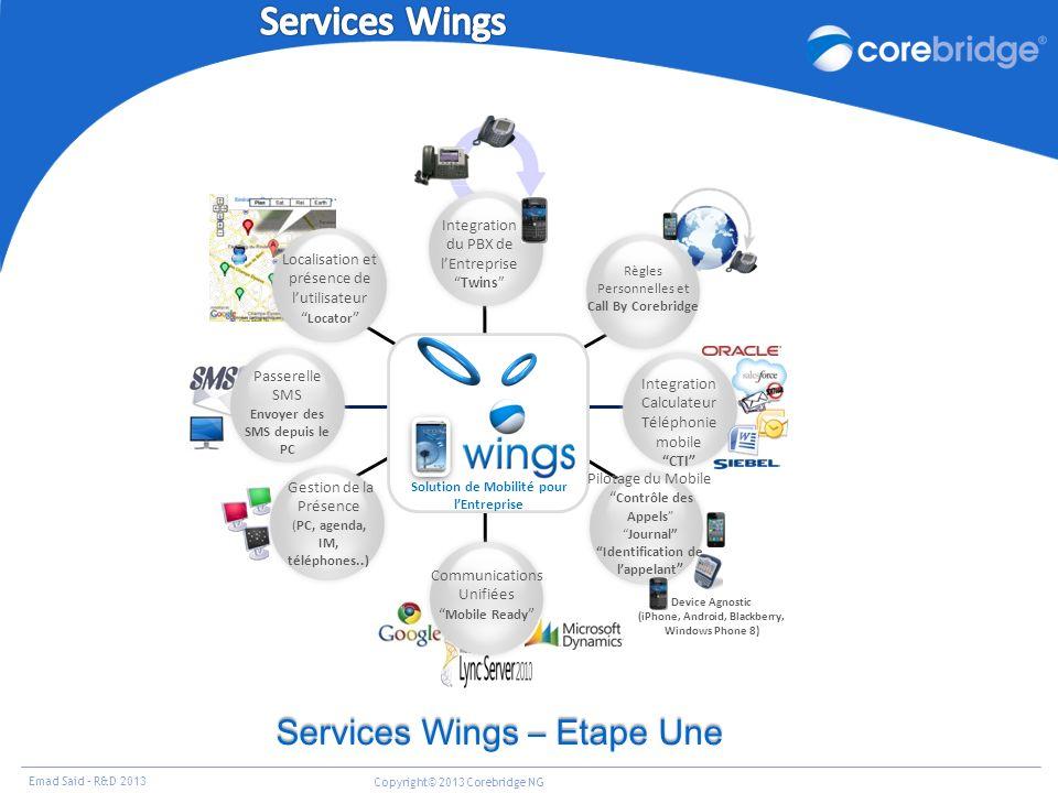 Emad Said – R&D 2013 Copyright© 2013 Corebridge NG Passerelle SMS Envoyer des SMS depuis le PC Localisation et présence de lutilisateur Locator Commun