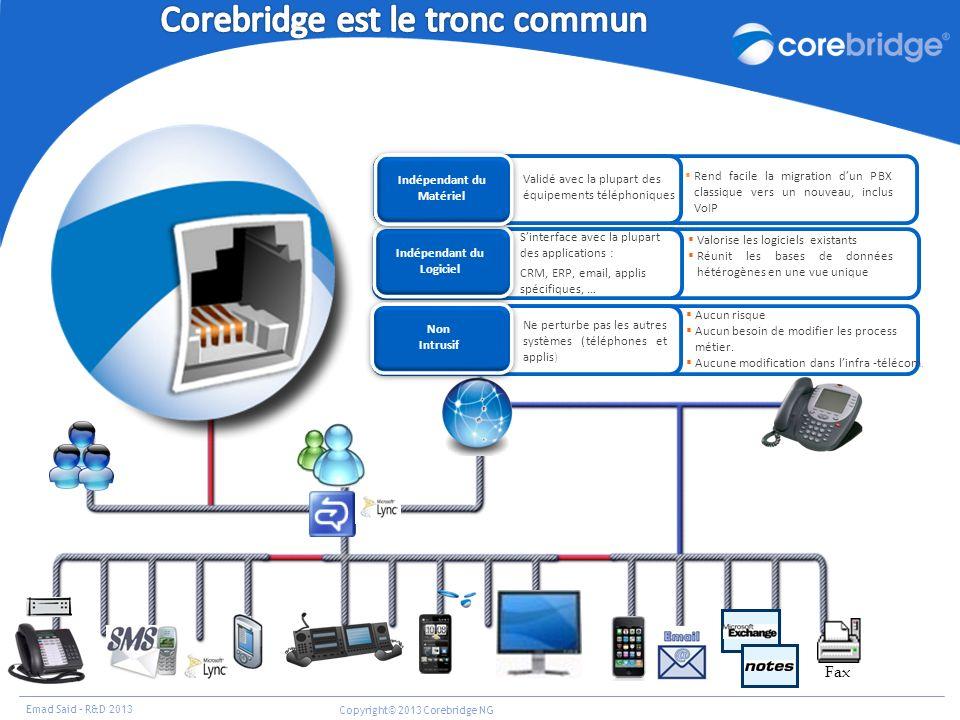 Emad Said – R&D 2013 Copyright© 2013 Corebridge NG Fax Validé avec la plupart des équipements téléphoniques Sinterface avec la plupart des application
