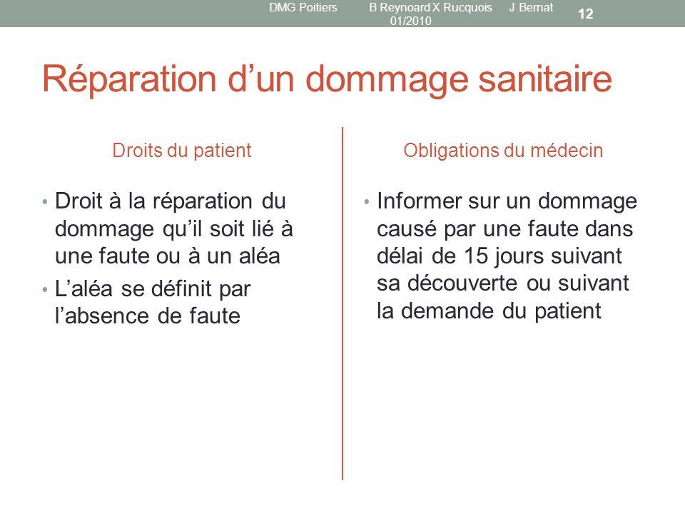 Réparation dun dommage sanitaire Droits du patient Droit à la réparation du dommage quil soit lié à une faute ou à un aléa Laléa se définit par labsen