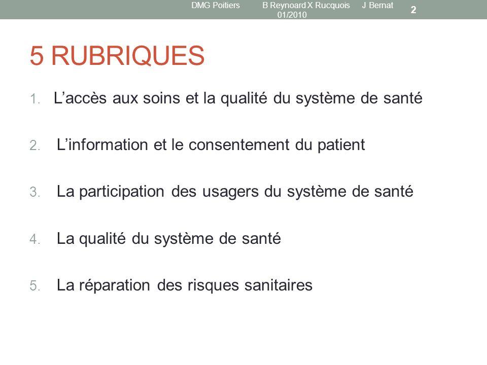 5 RUBRIQUES 1. Laccès aux soins et la qualité du système de santé 2. Linformation et le consentement du patient 3. La participation des usagers du sys
