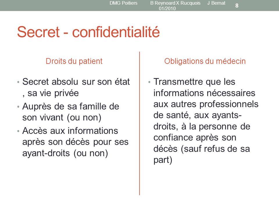Secret - confidentialité Droits du patient Secret absolu sur son état, sa vie privée Auprès de sa famille de son vivant (ou non) Accès aux information