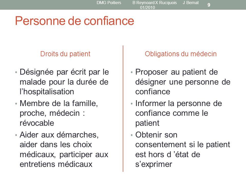 Personne de confiance Droits du patient Désignée par écrit par le malade pour la durée de lhospitalisation Membre de la famille, proche, médecin : rév