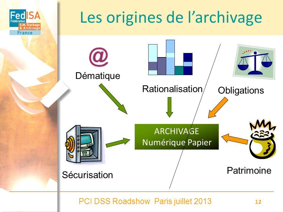 PCI DSS Roadshow Paris juillet 2013 12 Les origines de larchivage ARCHIVAGE Numérique Papier Dématique Rationalisation Obligations Sécurisation Patrim