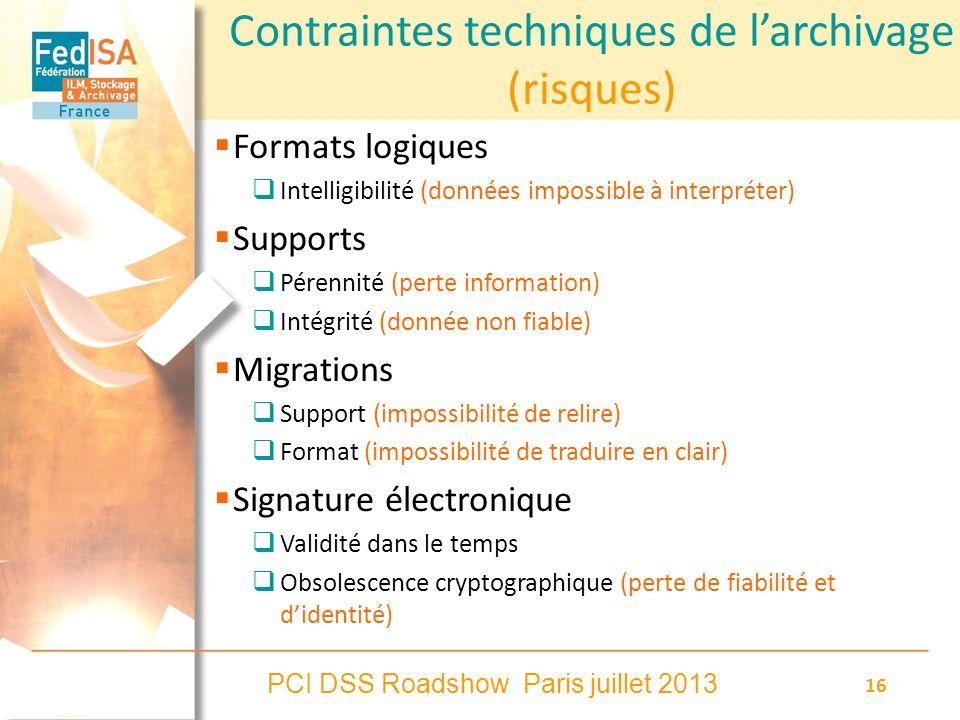 PCI DSS Roadshow Paris juillet 2013 16 Contraintes techniques de larchivage (risques) Formats logiques Intelligibilité (données impossible à interprét