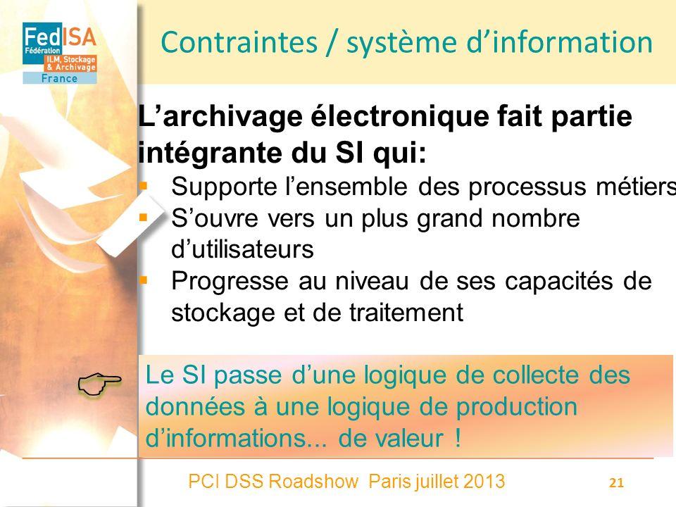 PCI DSS Roadshow Paris juillet 2013 21 Contraintes / système dinformation Larchivage électronique fait partie intégrante du SI qui: Supporte lensemble