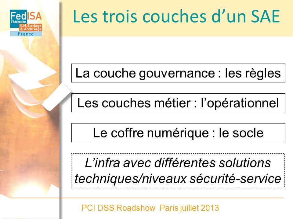 PCI DSS Roadshow Paris juillet 2013 Les trois couches dun SAE Le coffre numérique : le socle Les couches métier : lopérationnel La couche gouvernance