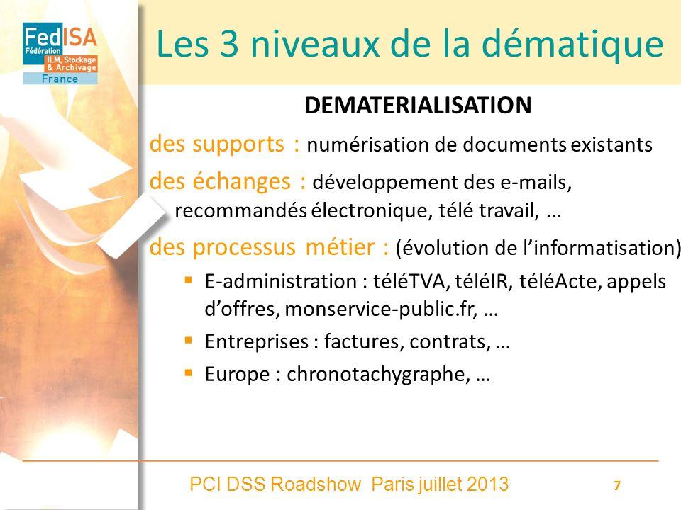 PCI DSS Roadshow Paris juillet 2013 7 Les 3 niveaux de la dématique DEMATERIALISATION des supports : numérisation de documents existants des échanges