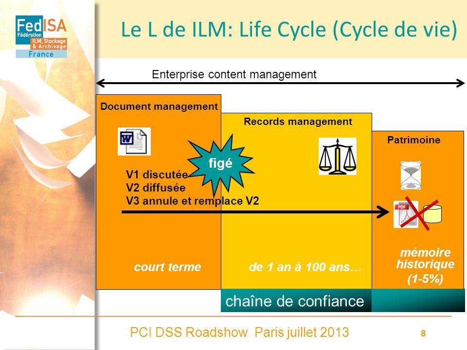 PCI DSS Roadshow Paris juillet 2013 39 Merci pour votre attention jm.rietsch@fedisa.eu www.fedisa.eu