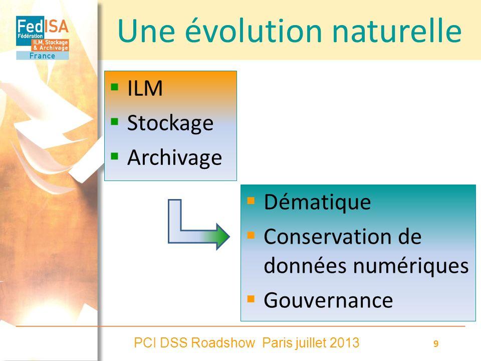 PCI DSS Roadshow Paris juillet 2013 9 Une évolution naturelle ILM Stockage Archivage Dématique Conservation de données numériques Gouvernance