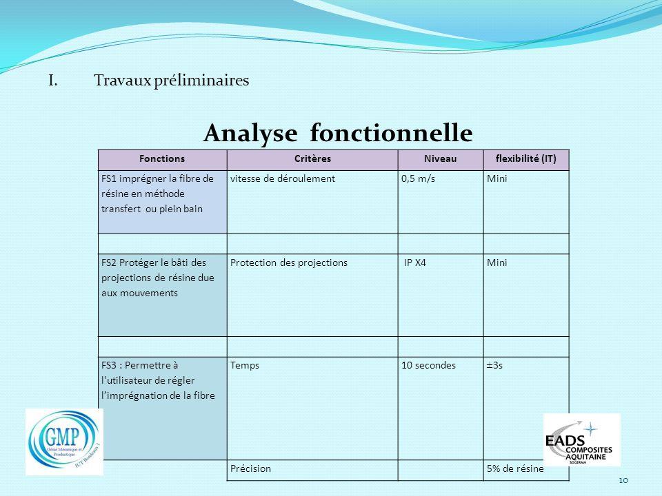 10 I. Travaux préliminaires Analyse fonctionnelle FonctionsCritèresNiveauflexibilité (IT) FS1 imprégner la fibre de résine en méthode transfert ou ple