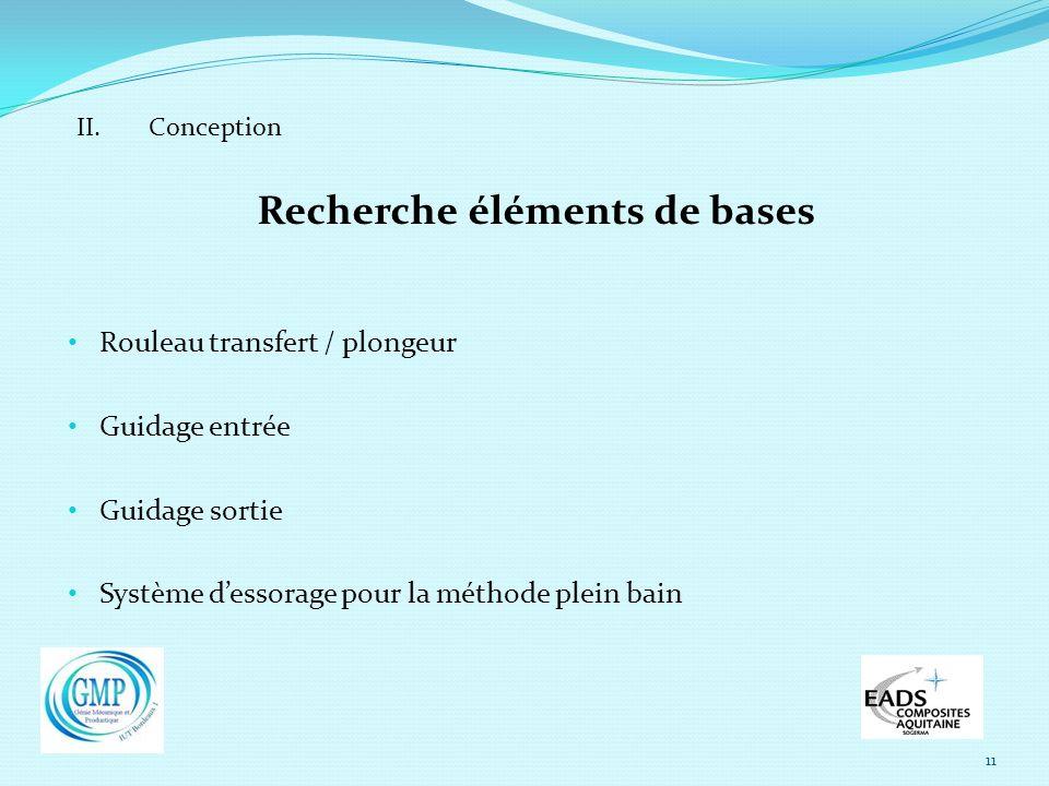 11 II. Conception Recherche éléments de bases Rouleau transfert / plongeur Guidage entrée Guidage sortie Système dessorage pour la méthode plein bain